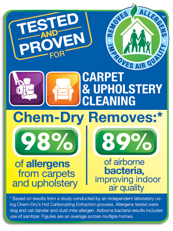 chem dry carpet and upholstery cleaning removes allergen test results